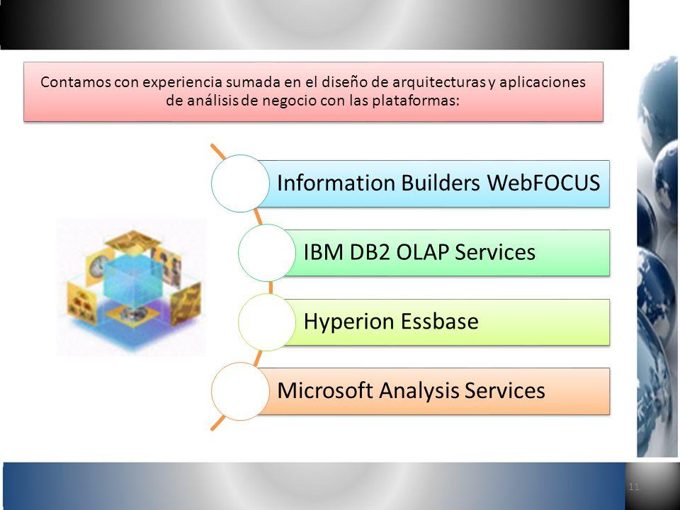11 Contamos con experiencia sumada en el diseño de arquitecturas y aplicaciones de análisis de negocio con las plataformas: Information Builders WebFOCUS IBM DB2 OLAP Services Hyperion Essbase Microsoft Analysis Services