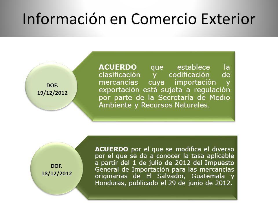 Información en Comercio Exterior ACUERDO que establece la clasificación y codificación de mercancías cuya importación y exportación está sujeta a regulación por parte de la Secretaría de Medio Ambiente y Recursos Naturales.