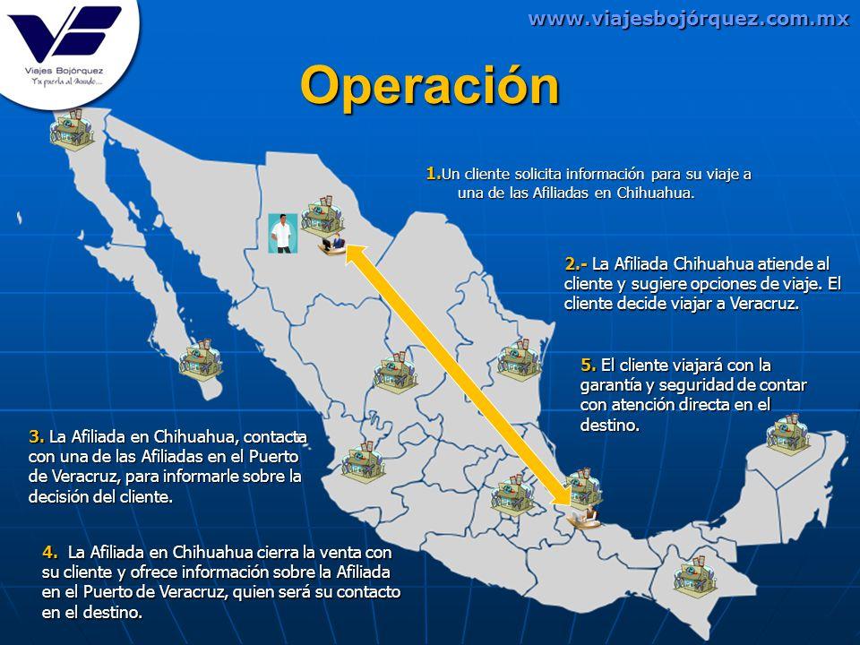 1. Un cliente solicita información para su viaje a una de las Afiliadas en Chihuahua. 2.- La Afiliada Chihuahua atiende al cliente y sugiere opciones