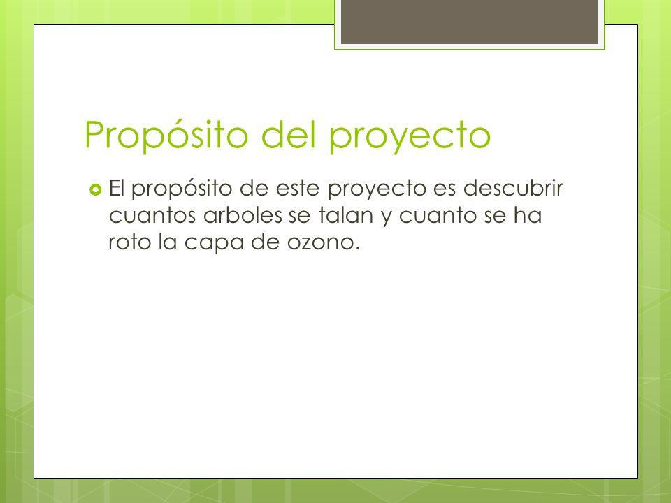 Propósito del proyecto El propósito de este proyecto es descubrir cuantos arboles se talan y cuanto se ha roto la capa de ozono.