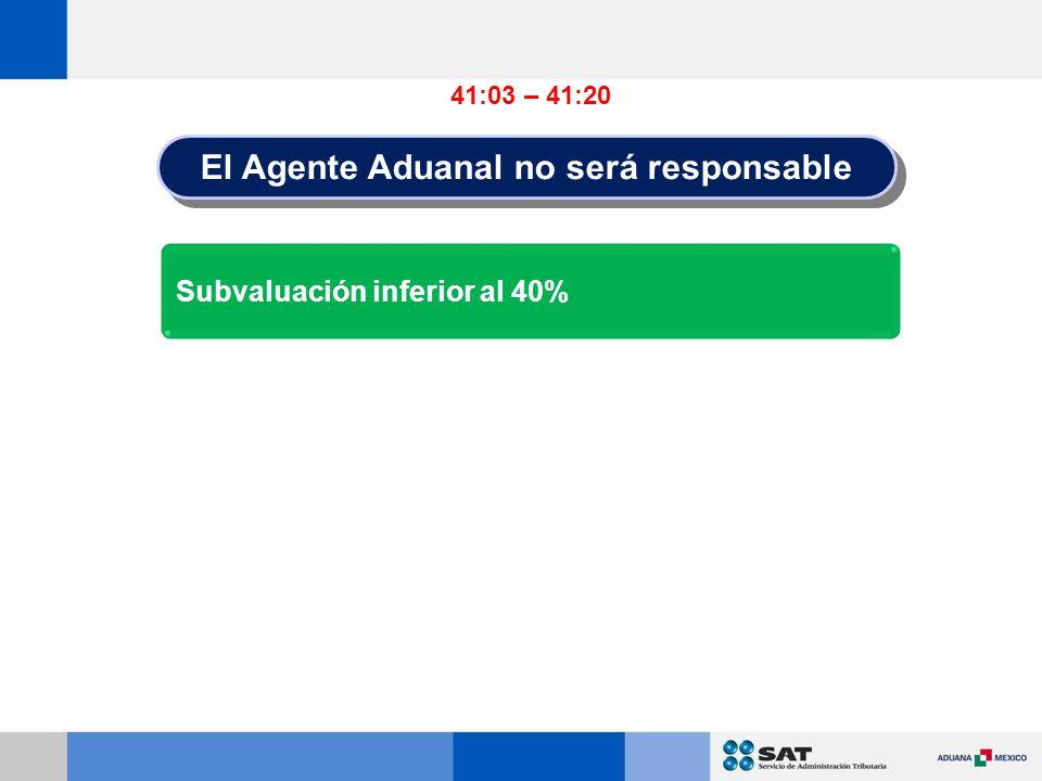 Subvaluación inferior al 40% 41:03 – 41:20 El Agente Aduanal no será responsable