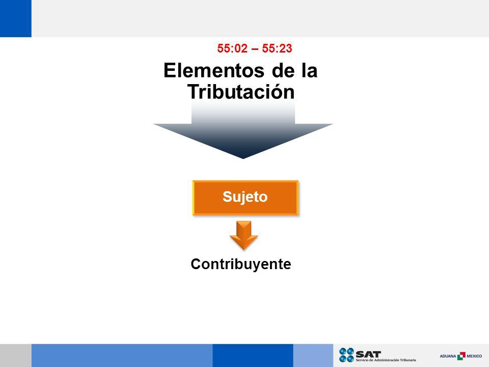 Sujeto Elementos de la Tributación Contribuyente 55:02 – 55:23