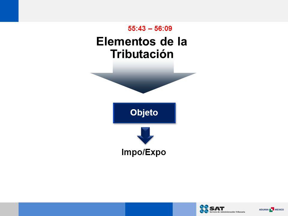 Elementos de la Tributación Objeto Impo/Expo 55:43 – 56:09
