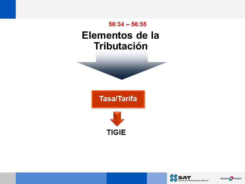 Elementos de la Tributación Tasa/Tarifa TIGIE 56:34 – 56:55