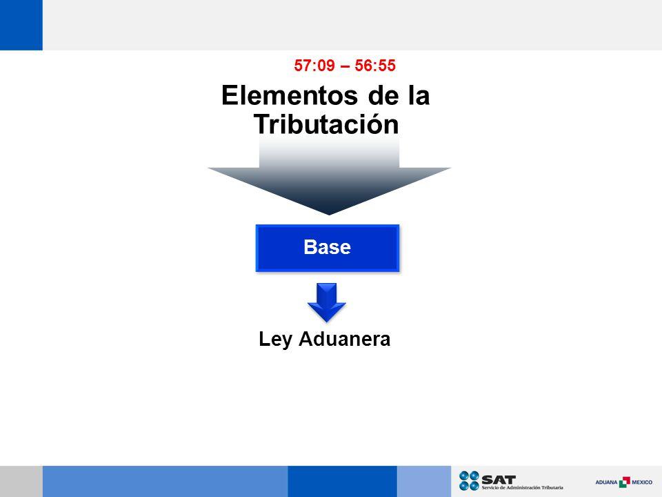 Elementos de la Tributación Base Ley Aduanera 57:09 – 56:55