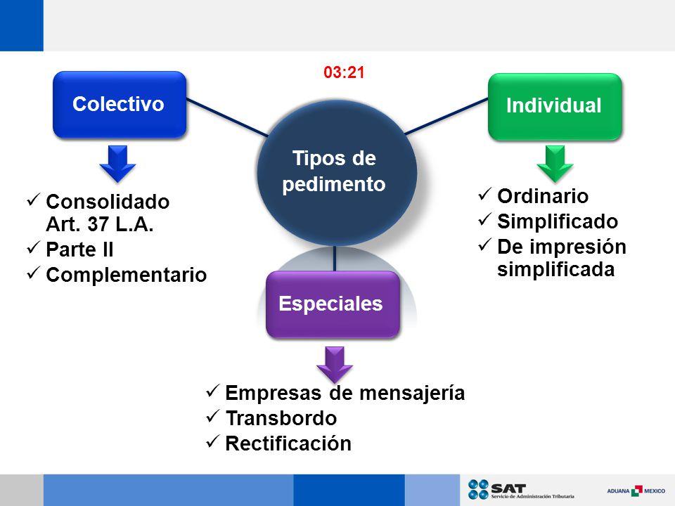 Implementación y Aseguramiento de la Norma Legal Validación de la información Marco Jurídico Información y documentación del embarque 27:40 – 30:55