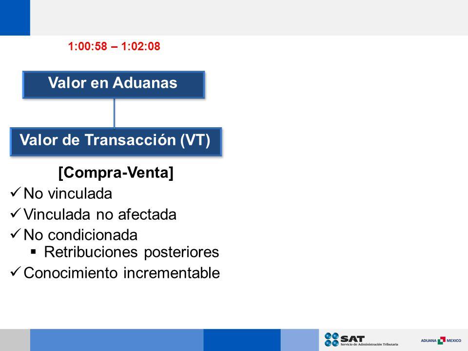 Valor de Transacción (VT) [Compra-Venta] No vinculada Vinculada no afectada No condicionada Retribuciones posteriores Conocimiento incrementable Valor en Aduanas 1:00:58 – 1:02:08