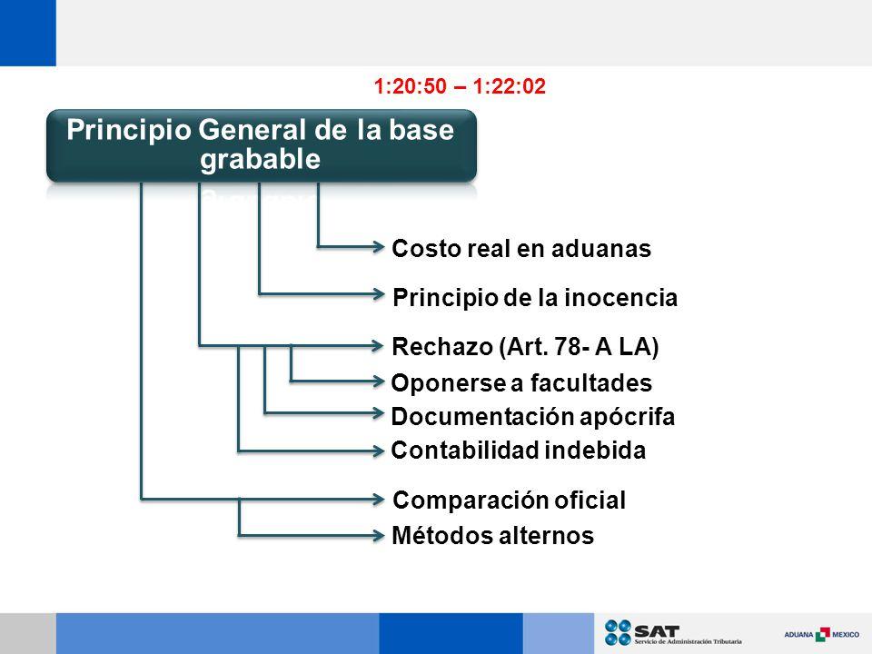 Costo real en aduanas Rechazo (Art.
