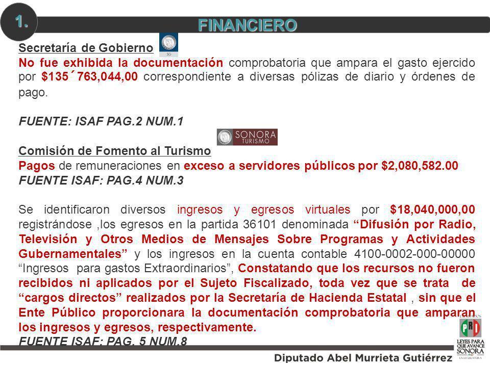 Secretaría de Gobierno No fue exhibida la documentación comprobatoria que ampara el gasto ejercido por $135´763,044,00 correspondiente a diversas póli