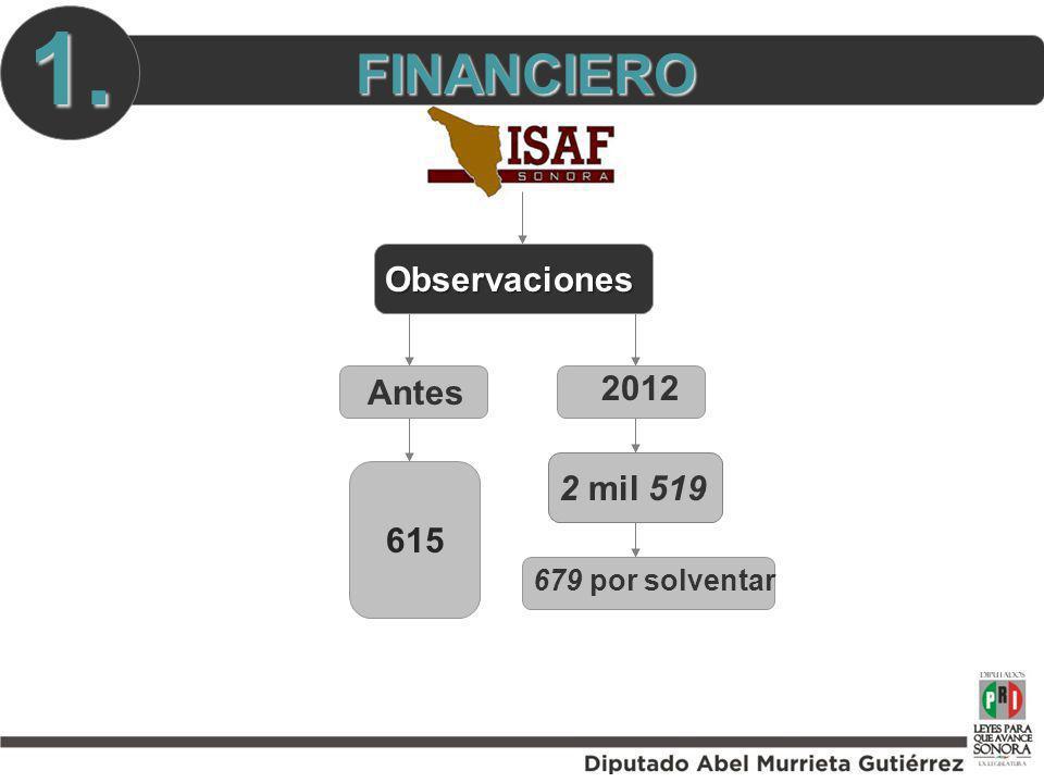 679 por solventar 615 Observaciones 2012 2 mil 519 Antes FINANCIERO1.