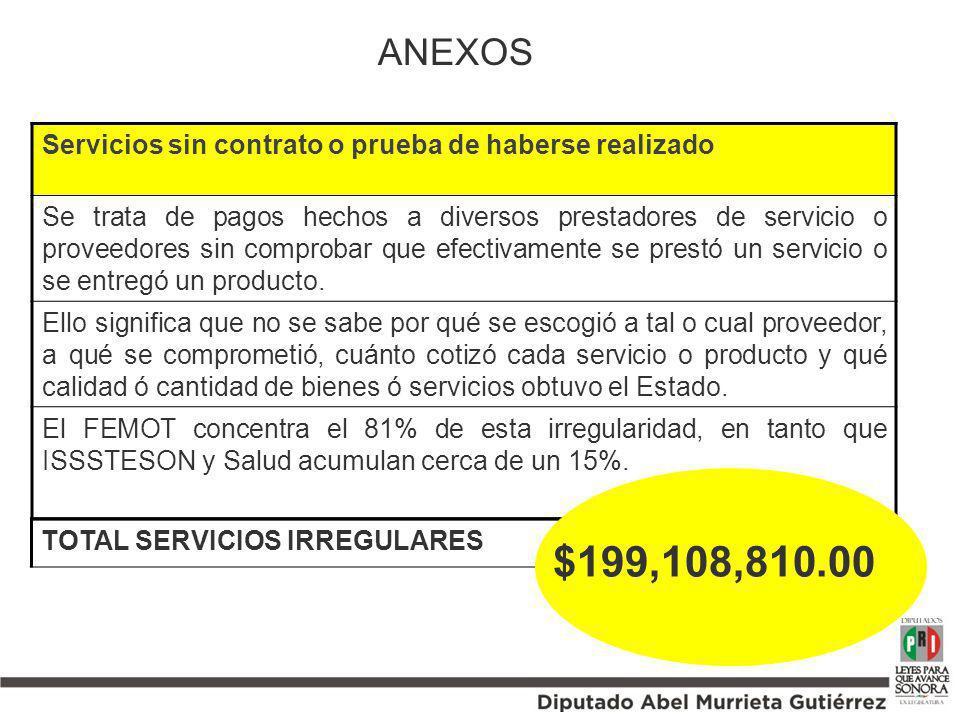 Servicios sin contrato o prueba de haberse realizado Se trata de pagos hechos a diversos prestadores de servicio o proveedores sin comprobar que efect