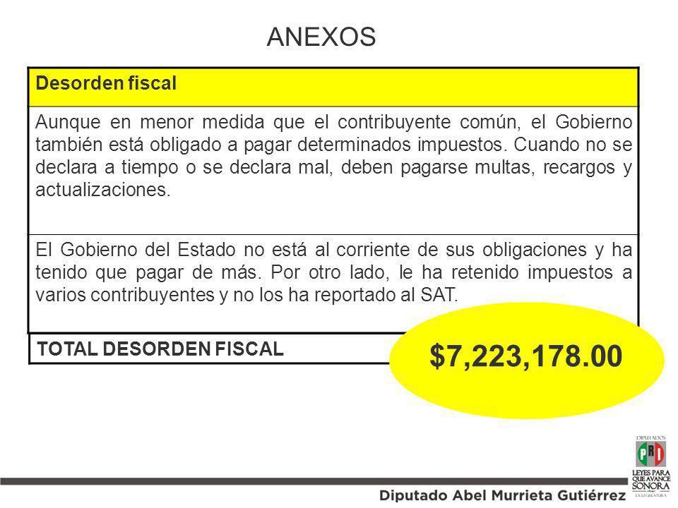 Desorden fiscal Aunque en menor medida que el contribuyente común, el Gobierno también está obligado a pagar determinados impuestos. Cuando no se decl