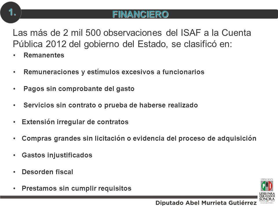 FINANCIERO 1. Las más de 2 mil 500 observaciones del ISAF a la Cuenta Pública 2012 del gobierno del Estado, se clasificó en: Remanentes Remuneraciones