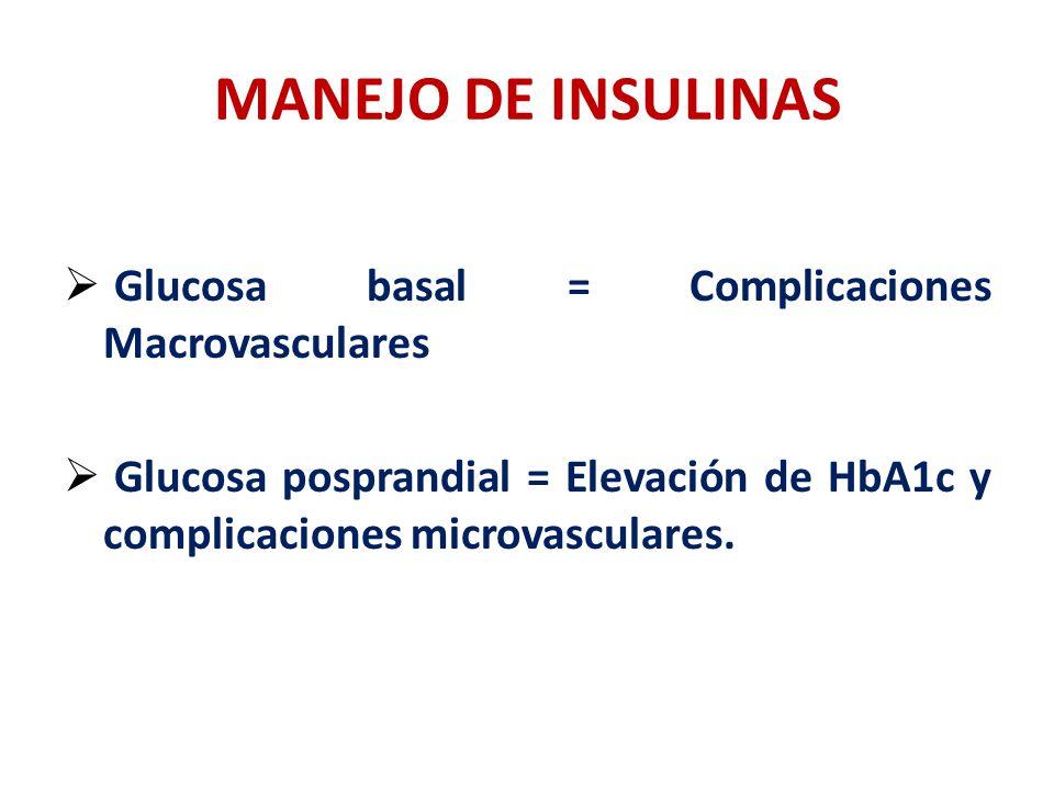 MANEJO DE INSULINAS Glucosa basal = Complicaciones Macrovasculares Glucosa posprandial = Elevación de HbA1c y complicaciones microvasculares.
