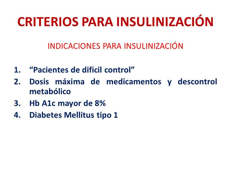 CRITERIOS PARA INSULINIZACIÓN INDICACIONES PARA INSULINIZACIÓN 1.Pacientes de dificil control 2.Dosis máxima de medicamentos y descontrol metabólico 3