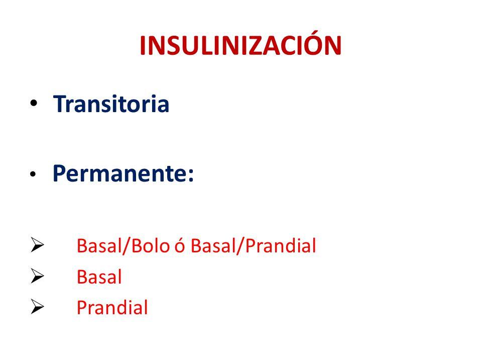 INSULINIZACIÓN Transitoria Permanente: Basal/Bolo ó Basal/Prandial Basal Prandial