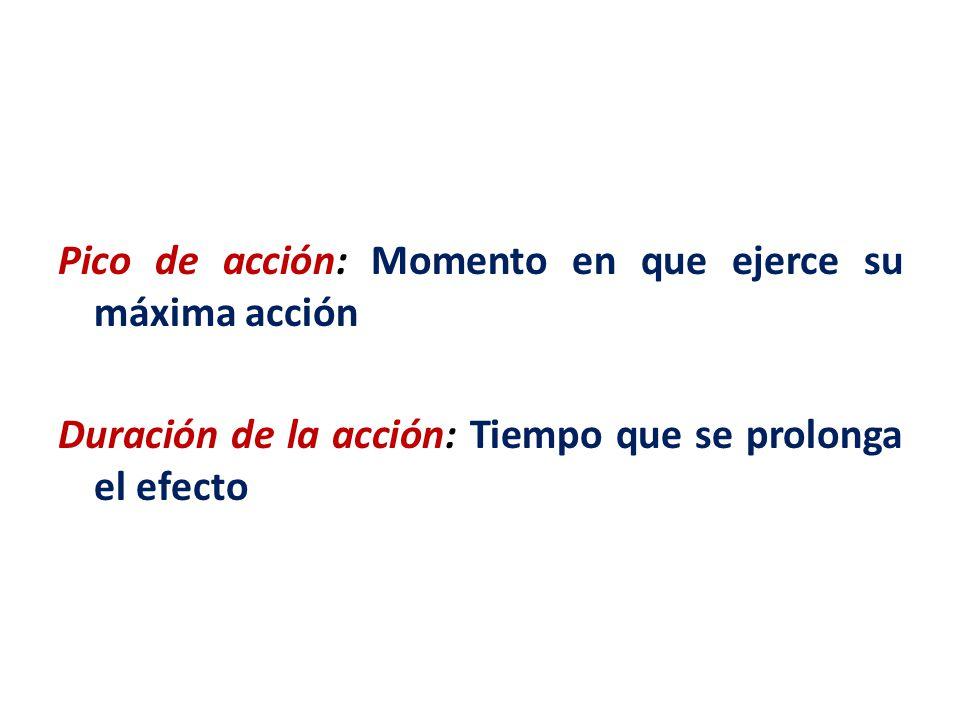Pico de acción: Momento en que ejerce su máxima acción Duración de la acción: Tiempo que se prolonga el efecto