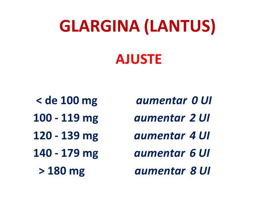 GLARGINA (LANTUS) AJUSTE < de 100 mg aumentar 0 UI 100 - 119 mg aumentar 2 UI 120 - 139 mg aumentar 4 UI 140 - 179 mg aumentar 6 UI > 180 mg aumentar
