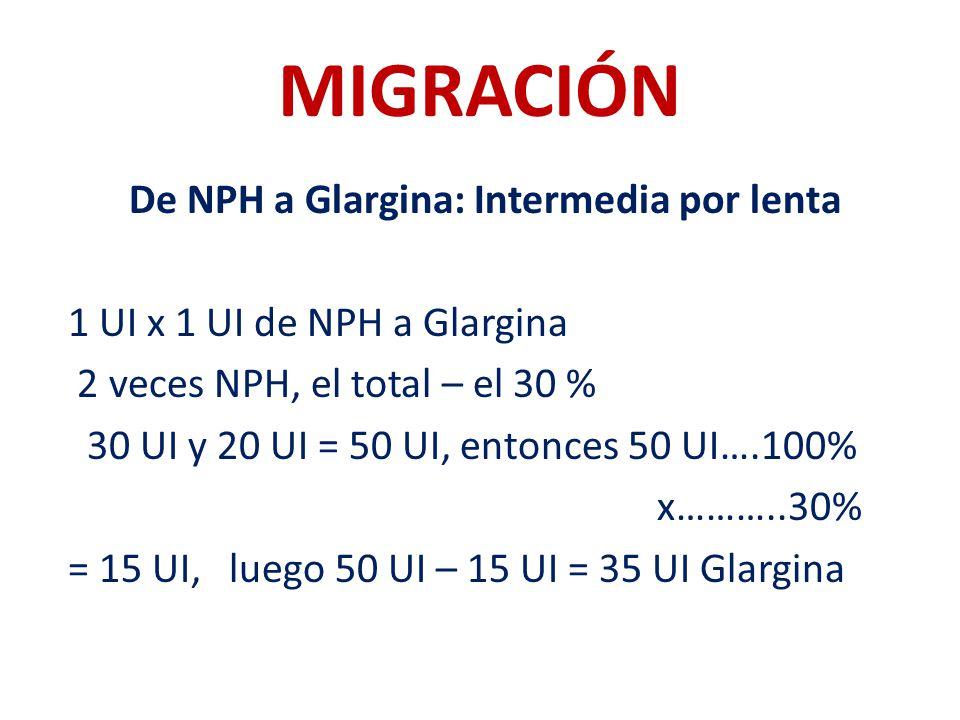 MIGRACIÓN De NPH a Glargina: Intermedia por lenta 1 UI x 1 UI de NPH a Glargina 2 veces NPH, el total – el 30 % 30 UI y 20 UI = 50 UI, entonces 50 UI…