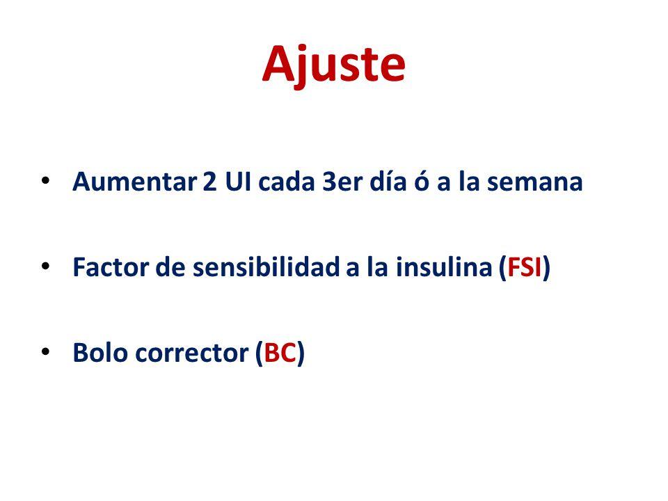 Ajuste Aumentar 2 UI cada 3er día ó a la semana Factor de sensibilidad a la insulina (FSI) Bolo corrector (BC)