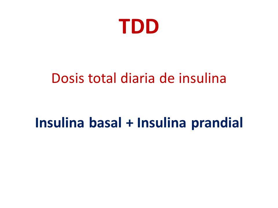 TDD Dosis total diaria de insulina Insulina basal + Insulina prandial