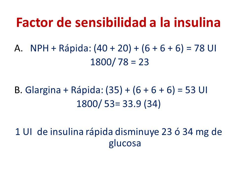 Factor de sensibilidad a la insulina A. NPH + Rápida: (40 + 20) + (6 + 6 + 6) = 78 UI 1800/ 78 = 23 B. Glargina + Rápida: (35) + (6 + 6 + 6) = 53 UI 1