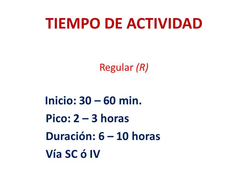 TIEMPO DE ACTIVIDAD Regular (R) Inicio: 30 – 60 min. Pico: 2 – 3 horas Duración: 6 – 10 horas Vía SC ó IV