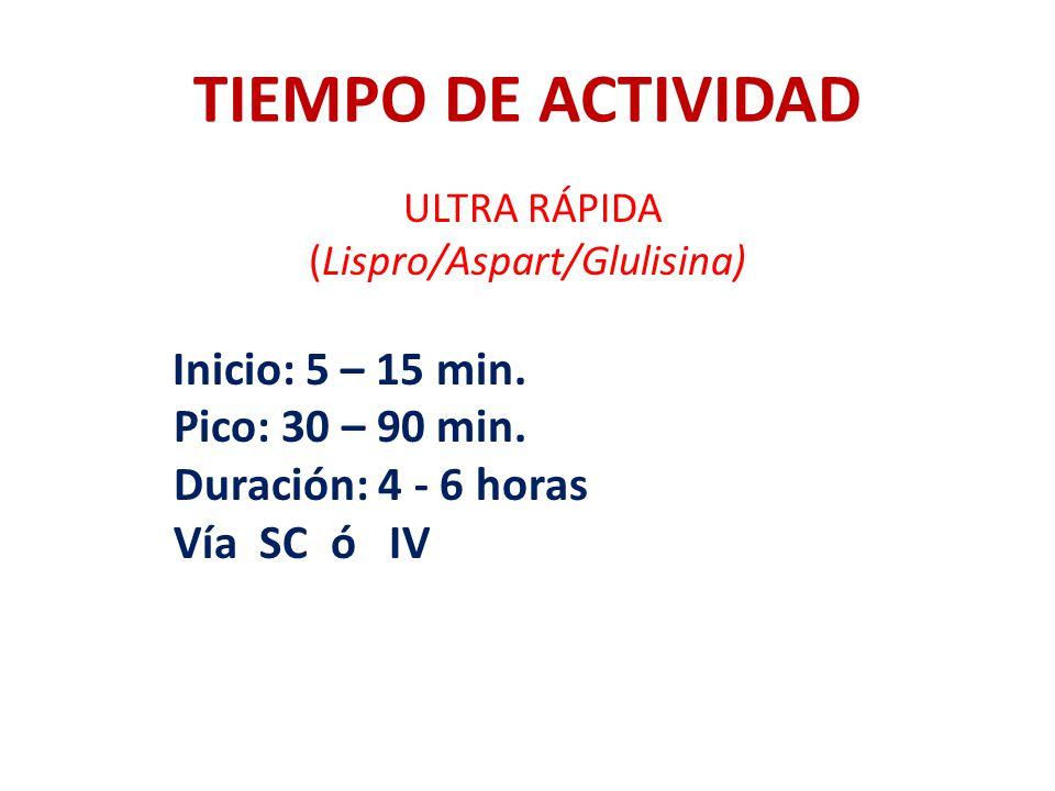 TIEMPO DE ACTIVIDAD ULTRA RÁPIDA (Lispro/Aspart/Glulisina) Inicio: 5 – 15 min. Pico: 30 – 90 min. Duración: 4 - 6 horas Vía SC ó IV
