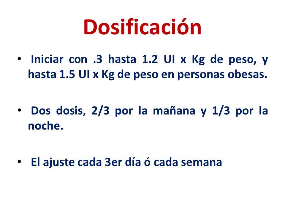 Dosificación Iniciar con.3 hasta 1.2 UI x Kg de peso, y hasta 1.5 UI x Kg de peso en personas obesas. Dos dosis, 2/3 por la mañana y 1/3 por la noche.