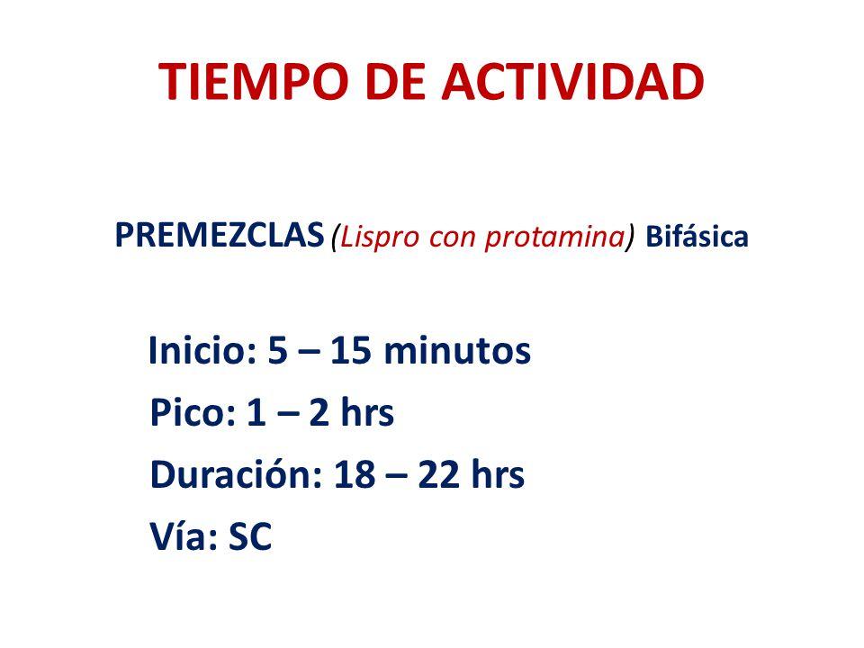 TIEMPO DE ACTIVIDAD PREMEZCLAS (Lispro con protamina) Bifásica Inicio: 5 – 15 minutos Pico: 1 – 2 hrs Duración: 18 – 22 hrs Vía: SC