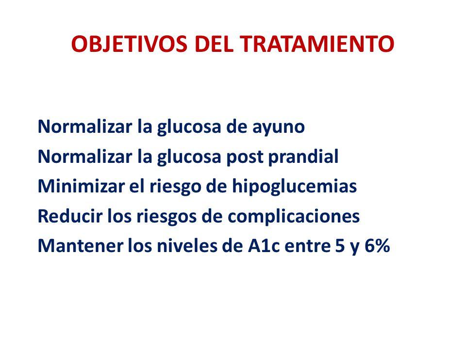 OBJETIVOS DEL TRATAMIENTO Normalizar la glucosa de ayuno Normalizar la glucosa post prandial Minimizar el riesgo de hipoglucemias Reducir los riesgos
