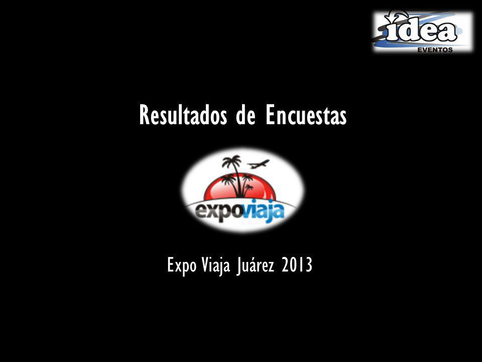 Resultados de Encuestas Expo Viaja Juárez 2013