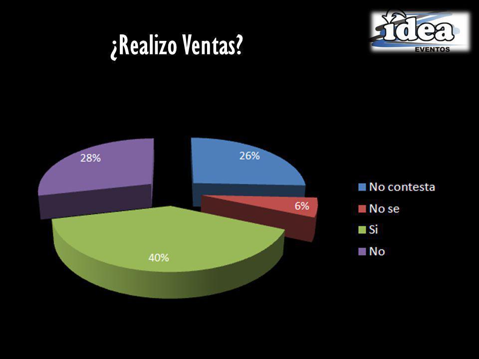 ¿Realizo Ventas?