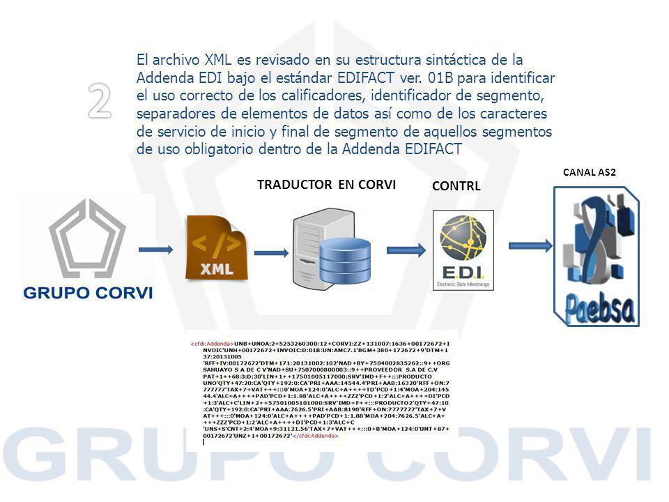 El archivo XML es revisado en su estructura sintáctica de la Addenda EDI bajo el estándar EDIFACT ver. 01B para identificar el uso correcto de los cal