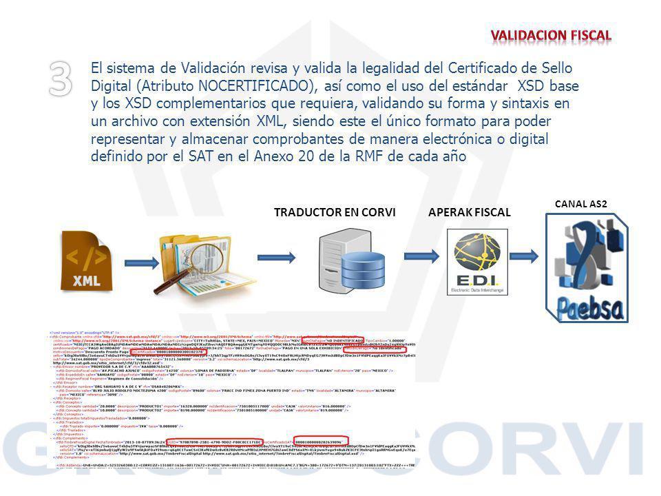 El sistema de Validación revisa y valida la legalidad del Certificado de Sello Digital (Atributo NOCERTIFICADO), así como el uso del estándar XSD base