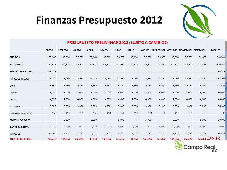 Finanzas Presupuesto 2012 PRESUPUESTO PRELIMINAR 2012 (SUJETO A CAMBIOS) ENEROFEBREROMARZOABRILMAYOJUNIOJULIOAGOSTOSEPTIEMBREOCTUBRENOVIEMBREDICIEMBRE