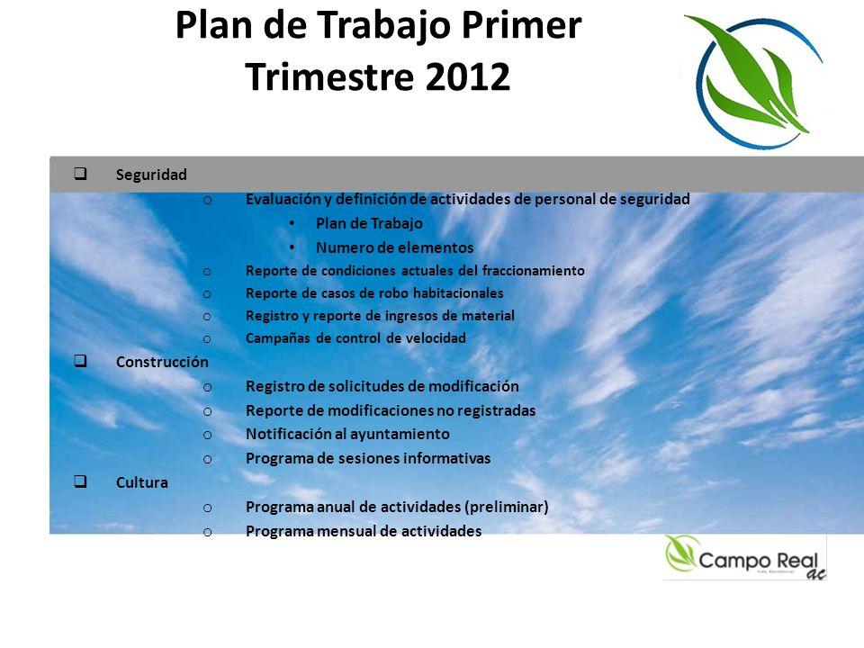 Plan de Trabajo Primer Trimestre 2012 Seguridad o Evaluación y definición de actividades de personal de seguridad Plan de Trabajo Numero de elementos