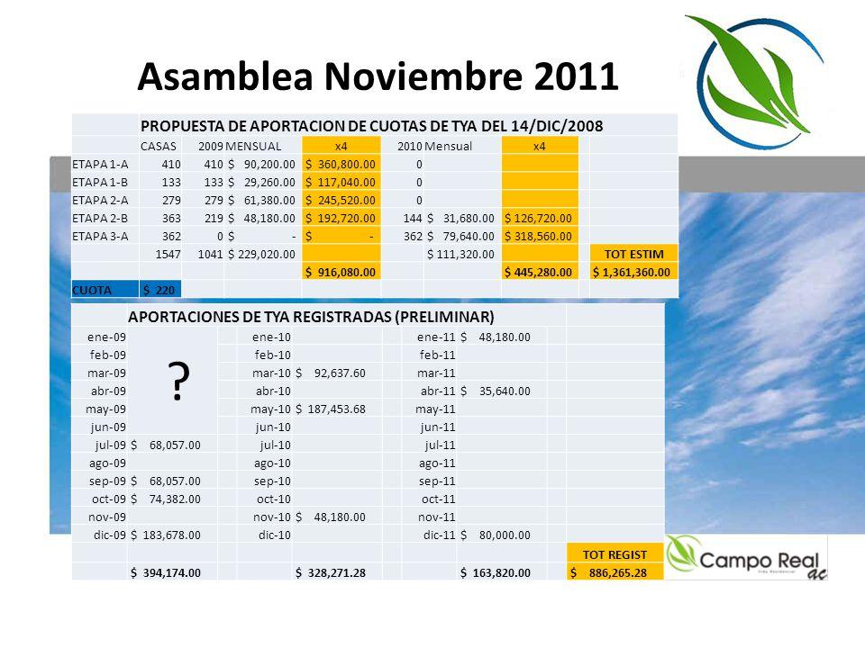 PROPUESTA DE APORTACION DE CUOTAS DE TYA DEL 14/DIC/2008 CASAS2009MENSUALx42010Mensualx4 ETAPA 1-A410 $ 90,200.00 $ 360,800.000 ETAPA 1-B133 $ 29,260.