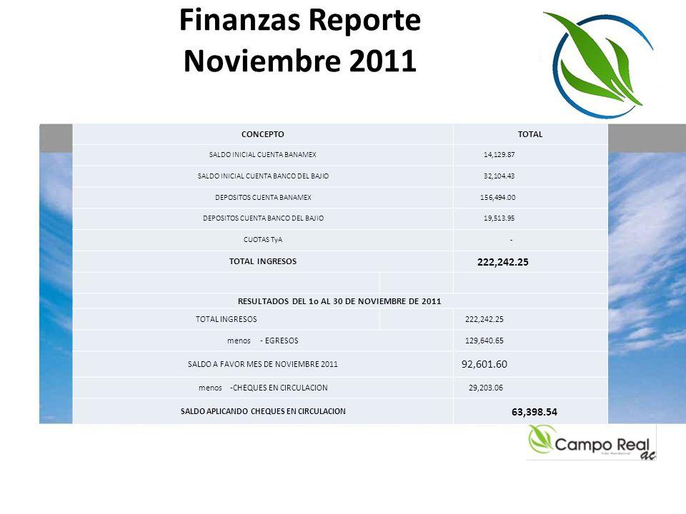 Finanzas Reporte Noviembre 2011 CONCEPTOTOTAL SALDO INICIAL CUENTA BANAMEX 14,129.87 SALDO INICIAL CUENTA BANCO DEL BAJIO 32,104.43 DEPOSITOS CUENTA B