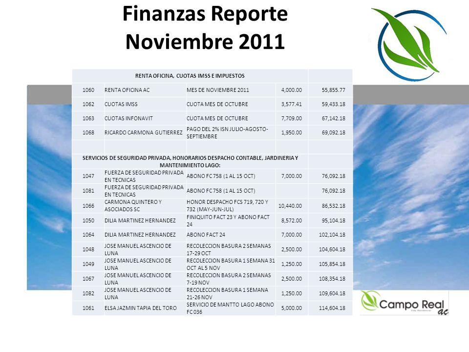 Finanzas Reporte Noviembre 2011 RENTA OFICINA, CUOTAS IMSS E IMPUESTOS 1060RENTA OFICINA ACMES DE NOVIEMBRE 2011 4,000.00 55,855.77 1062CUOTAS IMSSCUO