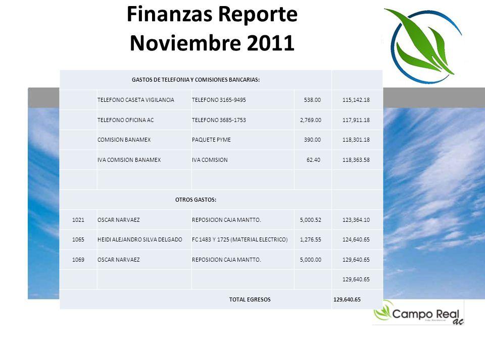 Finanzas Reporte Noviembre 2011 GASTOS DE TELEFONIA Y COMISIONES BANCARIAS: TELEFONO CASETA VIGILANCIATELEFONO 3165-9495 538.00 115,142.18 TELEFONO OF