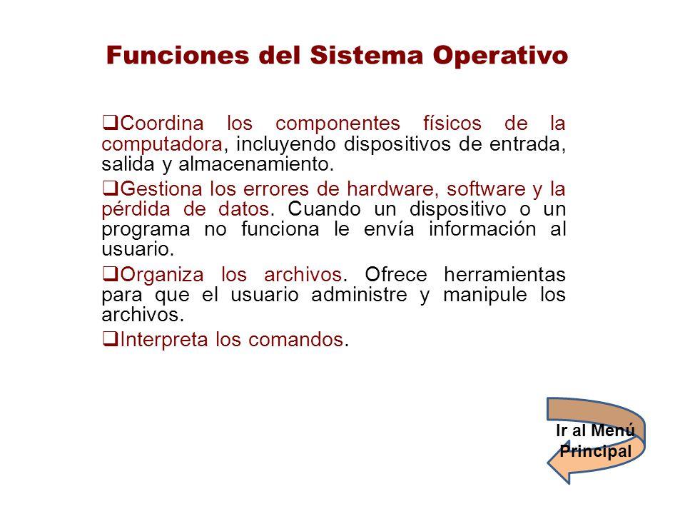 Funciones del Sistema Operativo Coordina los componentes físicos de la computadora, incluyendo dispositivos de entrada, salida y almacenamiento. Gesti