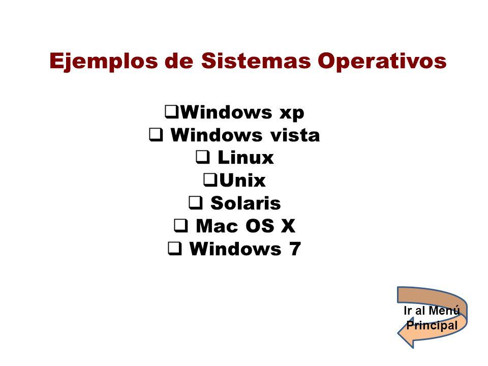 Ejemplos de Sistemas Operativos Windows xp Windows vista Linux Unix Solaris Mac OS X Windows 7 Ir al Menú Principal