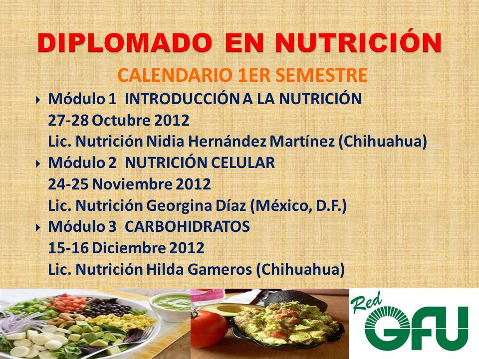 CALENDARIO 1ER SEMESTRE Módulo 1INTRODUCCIÓN A LA NUTRICIÓN 27-28 Octubre 2012 Lic.