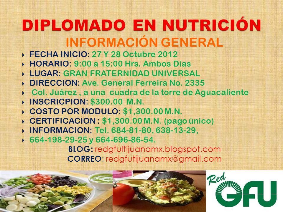 INFORMACIÓN GENERAL FECHA INICIO: 27 Y 28 Octubre 2012 HORARIO: 9:00 a 15:00 Hrs.