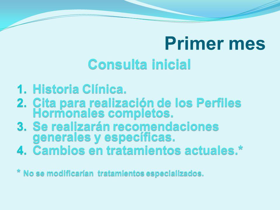 Primer mes Consulta inicial 1. Historia Clínica. 2. Cita para realización de los Perfiles Hormonales completos. 3. Se realizarán recomendaciones gener