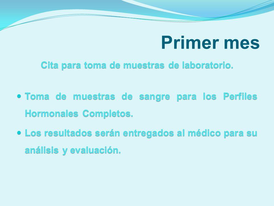 Primer mes Cita para toma de muestras de laboratorio. Toma de muestras de sangre para los Perfiles Hormonales Completos. Toma de muestras de sangre pa