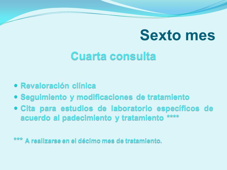 Sexto mes Cuarta consulta Revaloración clínica Revaloración clínica Seguimiento y modificaciones de tratamiento Seguimiento y modificaciones de tratam