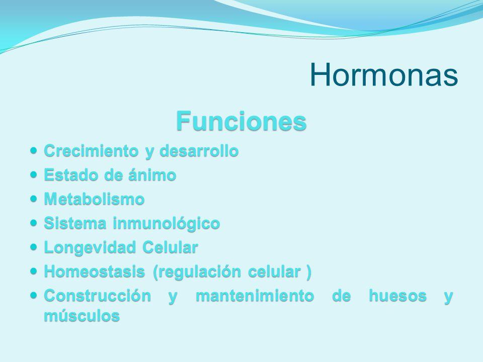 Hormonas Funciones Crecimiento y desarrollo Crecimiento y desarrollo Estado de ánimo Estado de ánimo Metabolismo Metabolismo Sistema inmunológico Sist