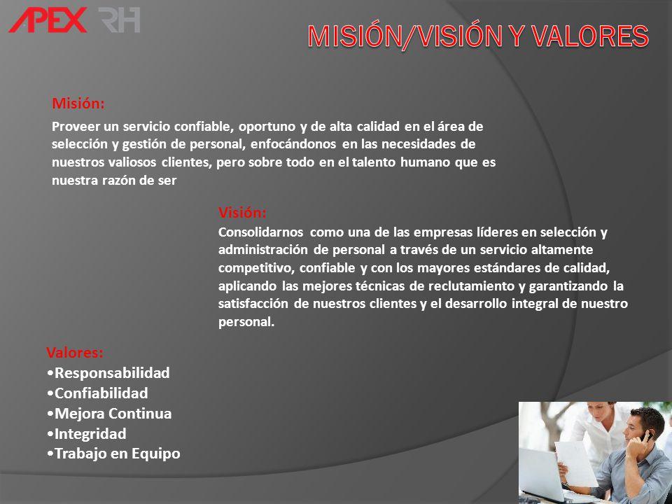 SERVICIOS: I- ADMINSITRACIÓN DE PERSONAL.